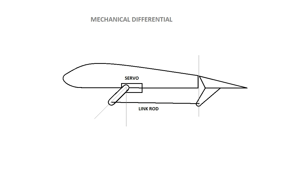 Name:  Differential.jpg Views: 119 Size:  37.6 KB