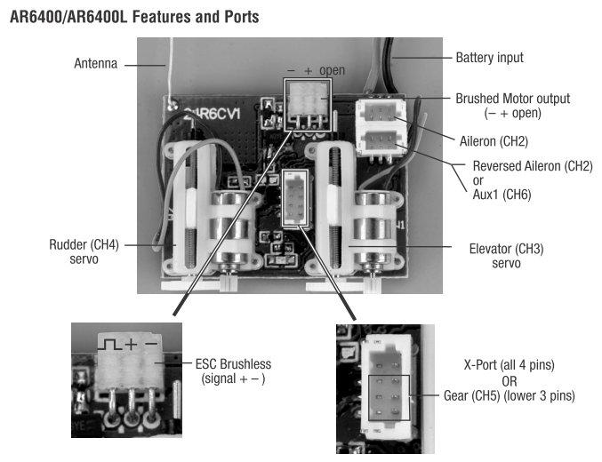 AR6400_ESC_port