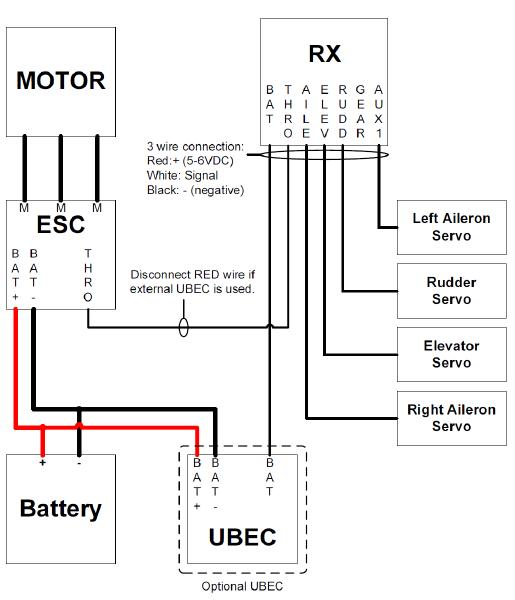 Basic_RC_Wiring