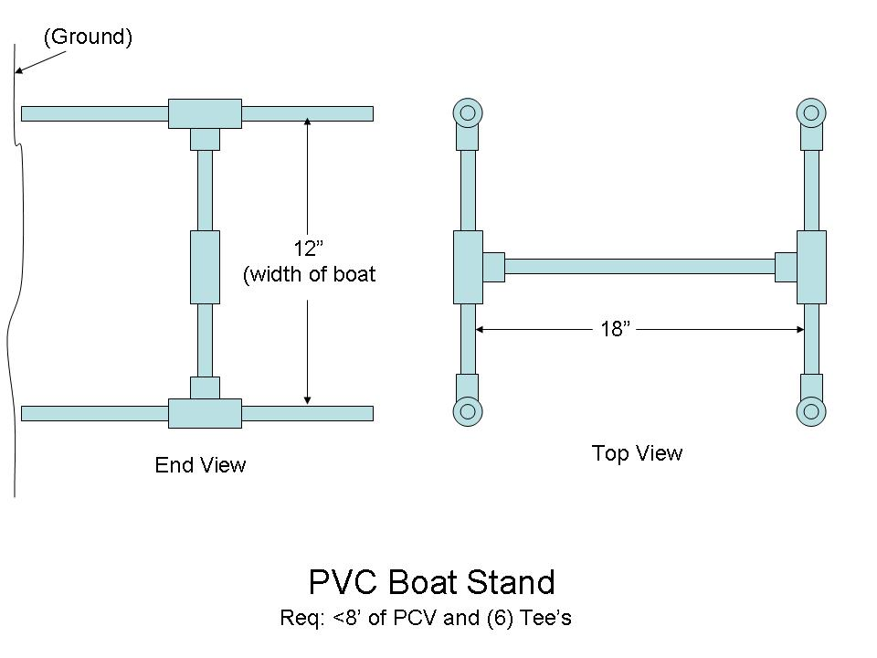 Sailboat Plans 14 Using The Plan
